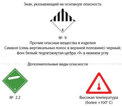 Класс 9 Прочие опасные вещества и изделия