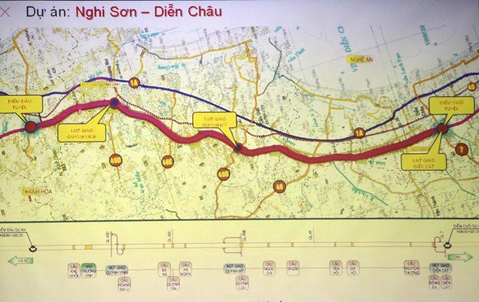 Tiểu dự án Nghi Sơn - Diễn Châu