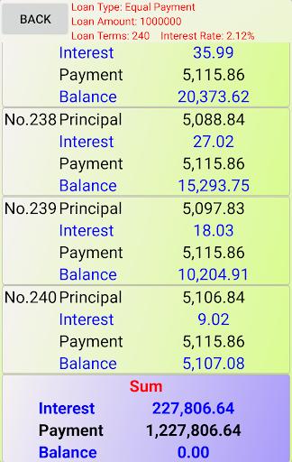 ローン計算 - Easy Loan Calculator|玩財經App免費|玩APPs