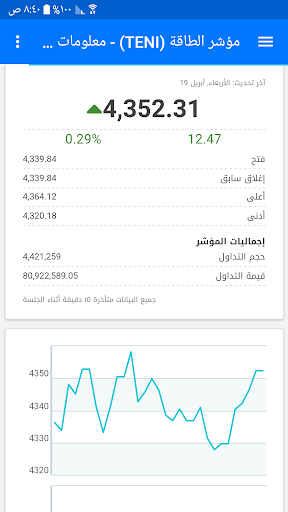 تداول الأسهم السعودية Apk Download Free for PC, smart TV