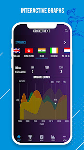 App CricketNext – Live Score & News APK for Windows Phone