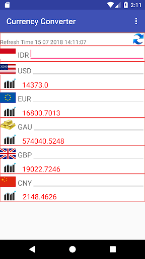 Indonesian Rupiah Idr Currency Converter Screenshot 2