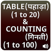 Multiplication Table (पहाड़ा) & Counting (गिनती)