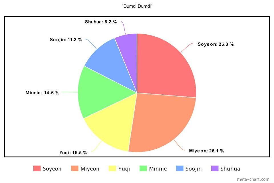 meta-chart (44)