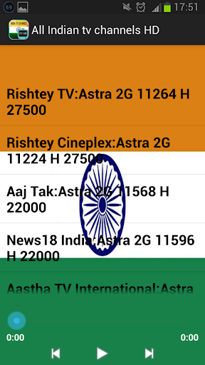 Download All Indian tv channels HD Google Play softwares