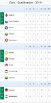 screenshot of Football Live Scores