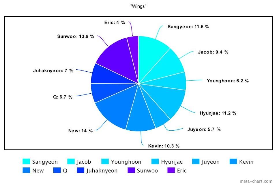 meta-chart - 2021-01-20T162127.589