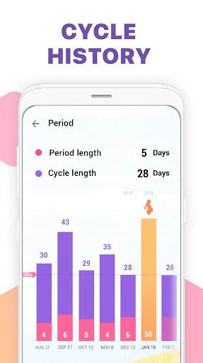 Period Tracker, Ovulation Calendar & Fertility app 1.1.8 screenshots 5