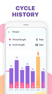 Period Tracker, Ovulation Calendar & Fertility app 5