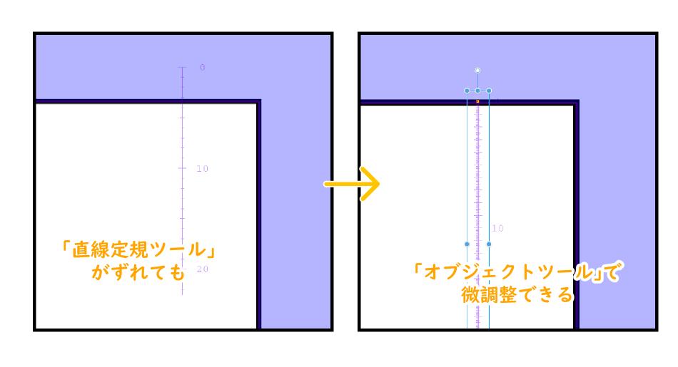 直線定規ツール