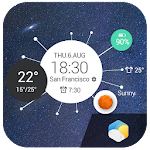 Digital Clock&weather forecast
