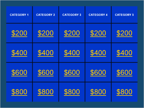 4 easy steps to make jeopardy game in powerpoint, Powerpoint templates