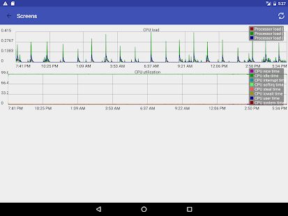 ZAX Zabbix Systems Monitoring- screenshot thumbnail