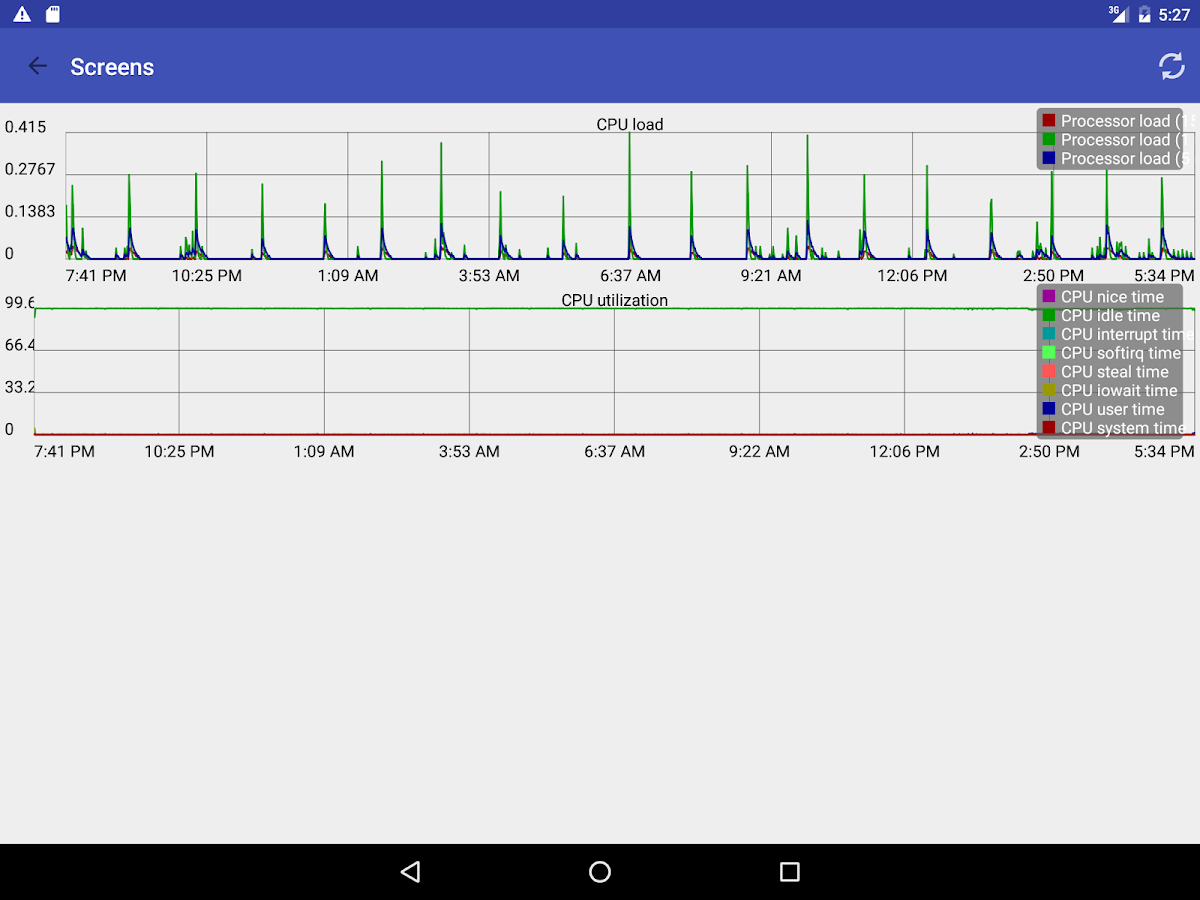 ZAX Zabbix Systems Monitoring- screenshot