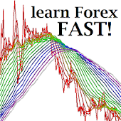 forex game demo trading