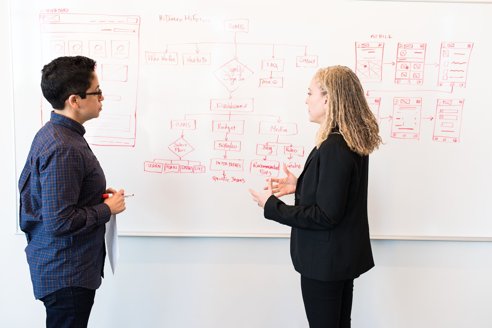 Two people discuss a website interface, architecture and user flow on a whiteboard.