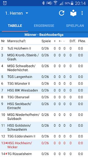 HSG Hochheim Wicker