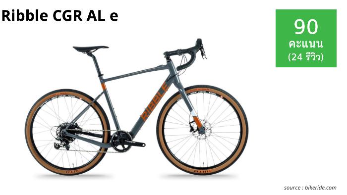 10 อันดับ จักรยานยอดนิยม ปี 2021