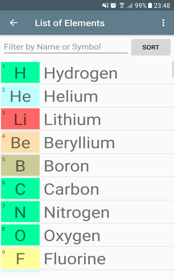 Periodic table periodic table of elements abbreviations in periodic table of elements android apps on google play urtaz Gallery