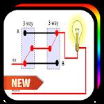 Electrical Installation Lighting 1.0