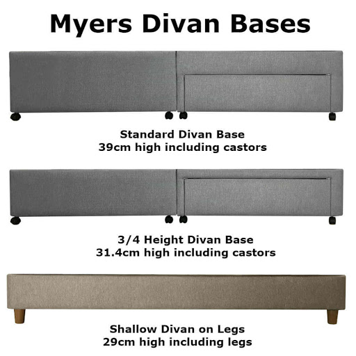 Myers 2 Drawer Divan Base