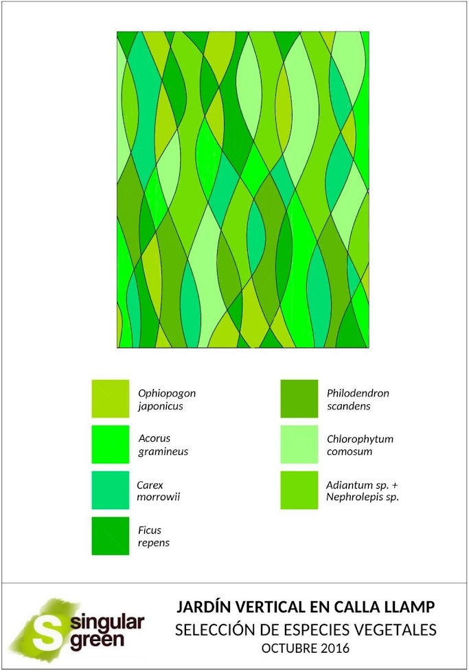 Diseño de jardín vertical en Mallorca