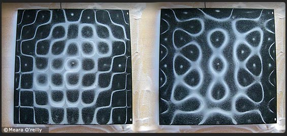 Idiosyncratic Knowledge: Cymatics