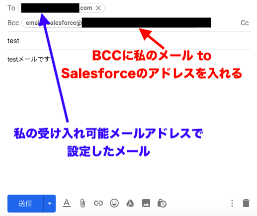 メール to Salesforce機能を使ってのメール送信