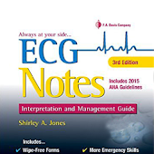 ECG Notes : Interpretation and Management Guide
