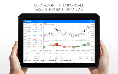 Trading forex di tablet