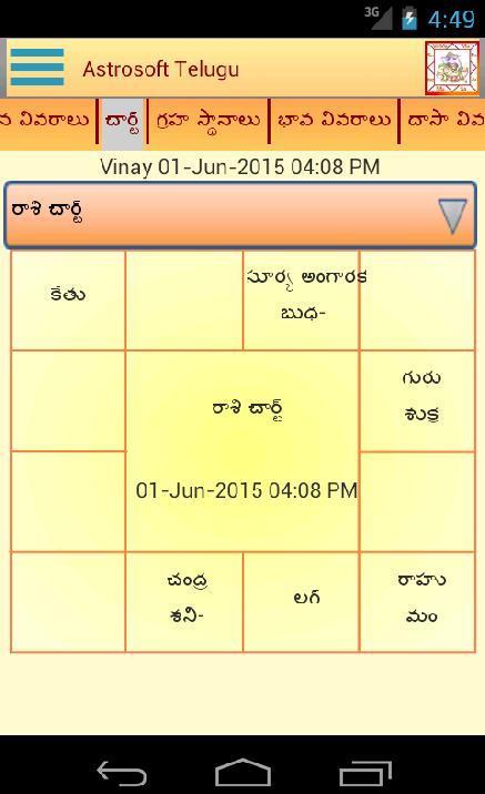 Astrology Chart Software Telugu Bigires