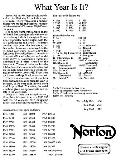 Numéros de série de la production Norton