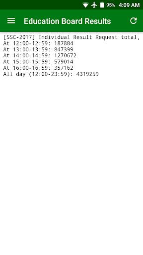 Education Board Results  screenshots 6