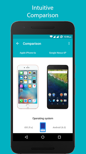 comparativa smartphone