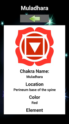 Chakras and Mantras - screenshot