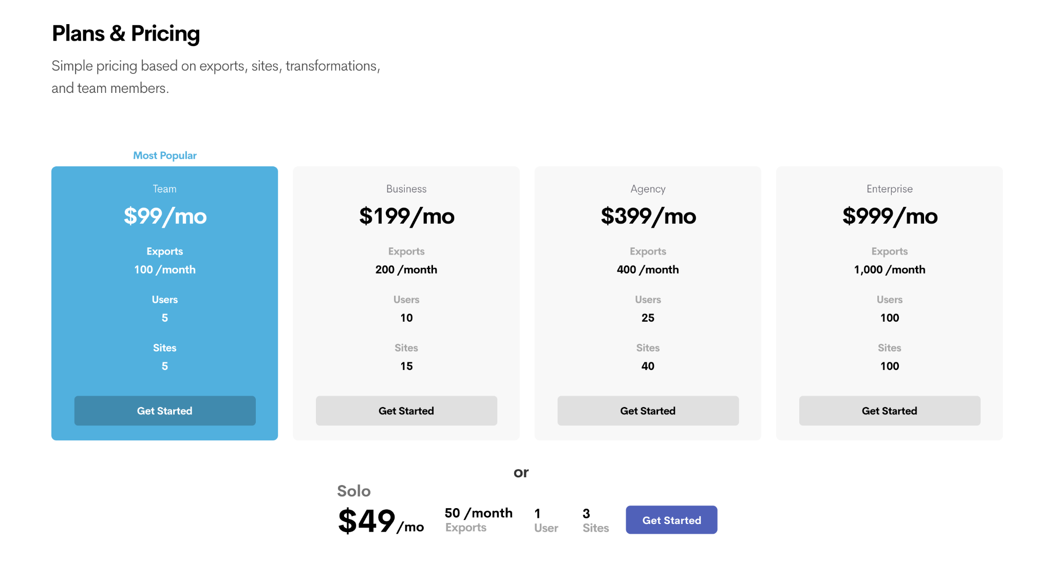 Wordable pricing plans