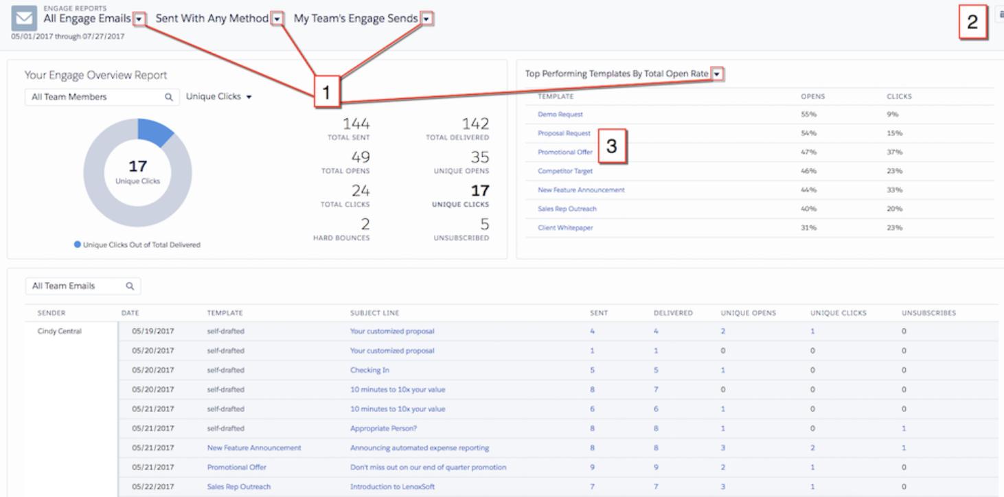 """, Comment obtenir des ventes à utiliser réellement Salesforce Engager<span class=""""wtr-time-wrap after-title""""><span class=""""wtr-time-number"""">3</span> minutes de lecture</span>"""