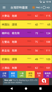 台灣即時霾害 (Taiwan PM2.5 & PM10) screenshot 1