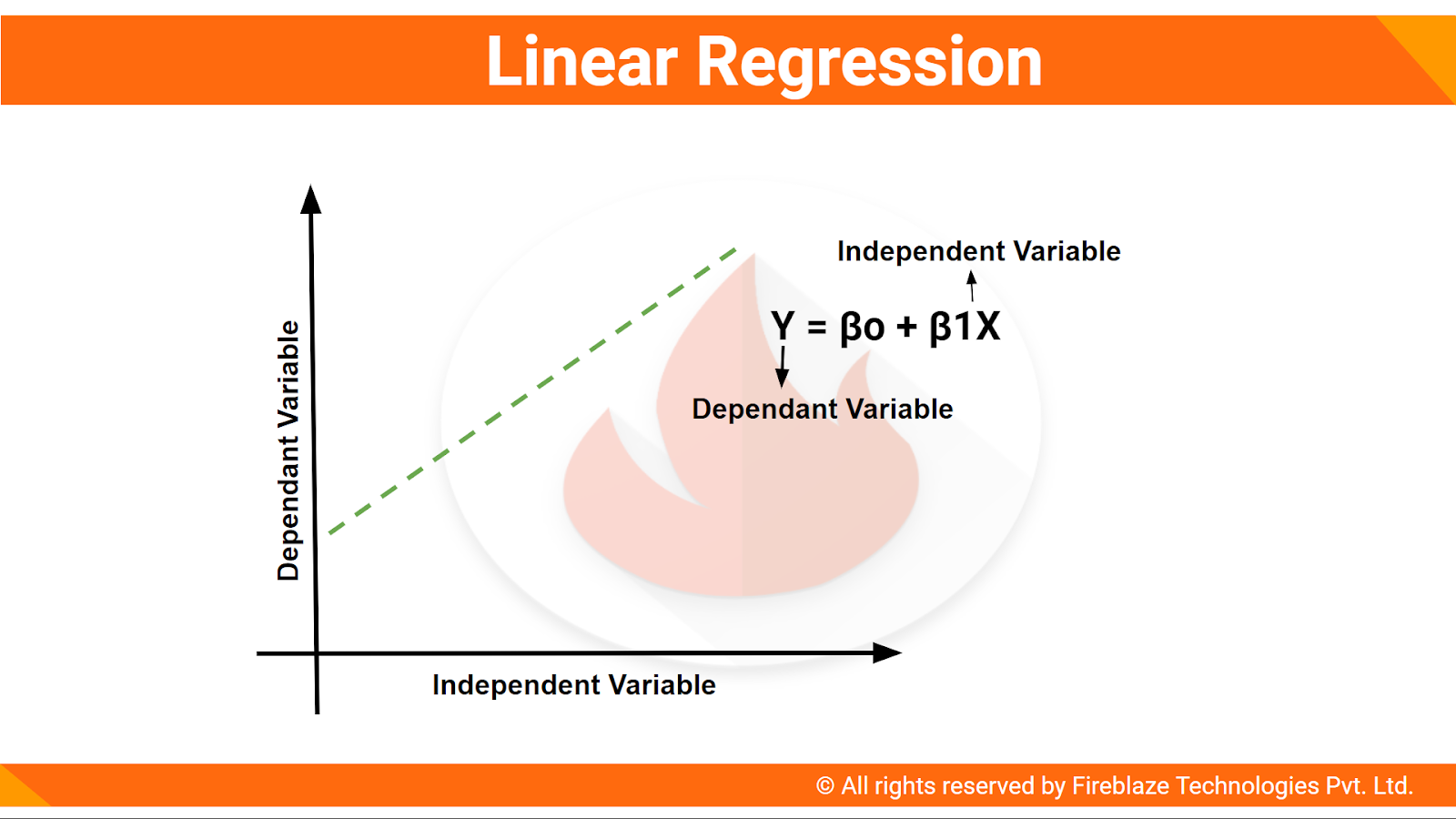 Linear Regression Algorithm in Machine Learning