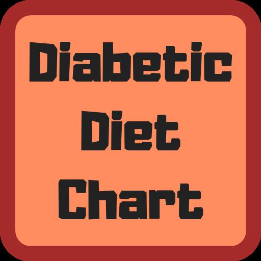 Diabetikerdiät, die Insulin verwendet