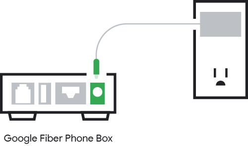 Connect your Google Fiber Phone Box to the power adapter
