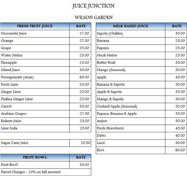 Juice Junction menu 1