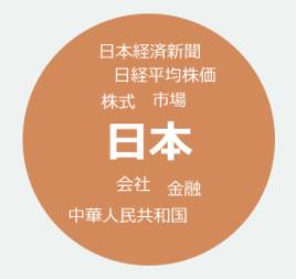 日本(株式)