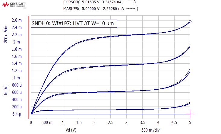 C:\Users\Lisa Rahman\Stanford Nano Fab\REPORT\WfLP7_MEASURED_DATA\HVT3T w10 idvd.bmp