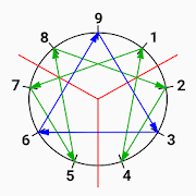 Dr.Enneagram 九型人格測驗 - Apps on Google Play