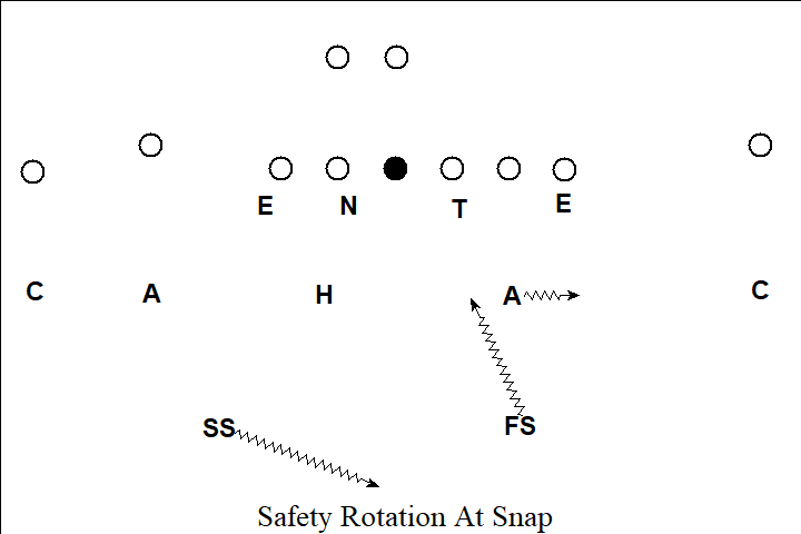 Safety Rotation.bmp