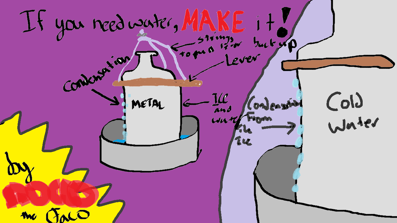 WaterMakerProject.png