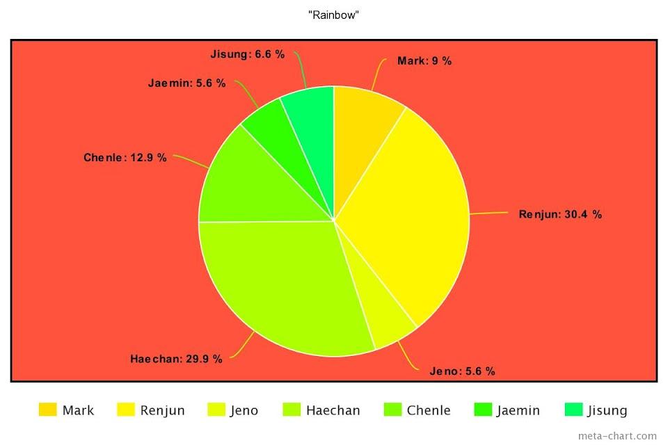 meta-chart - 2021-05-10T180923.034