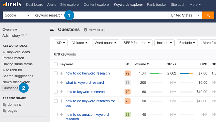 find question keywords in ahrefs