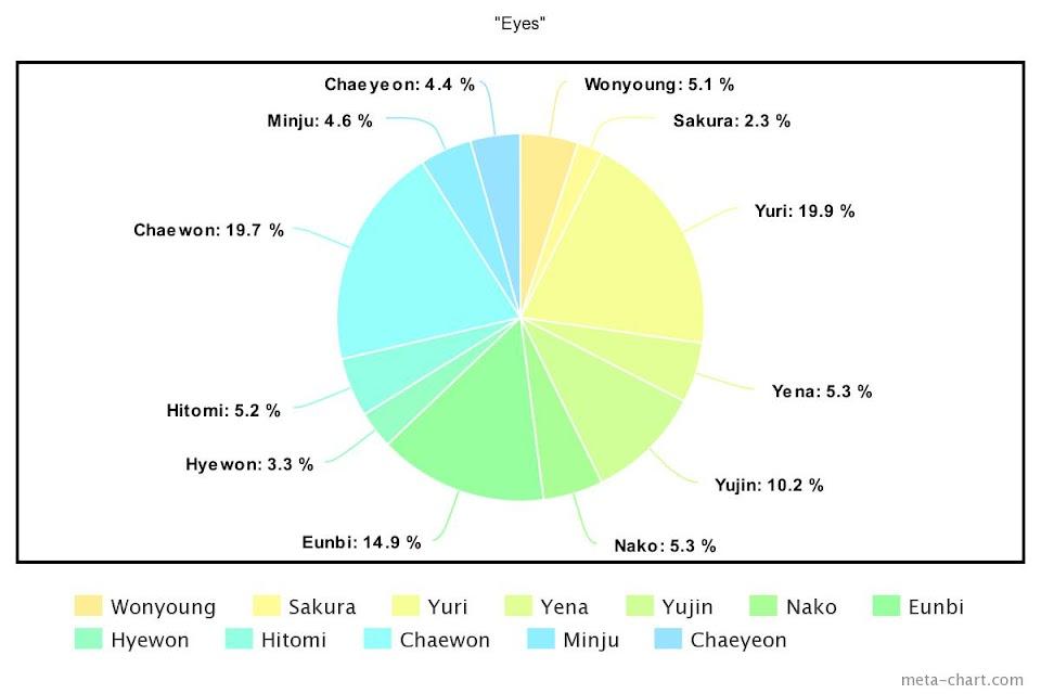 meta-chart - 2021-01-23T165952.332